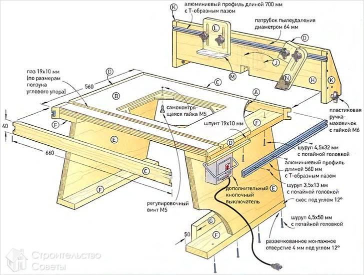 Схема фрезерного станка