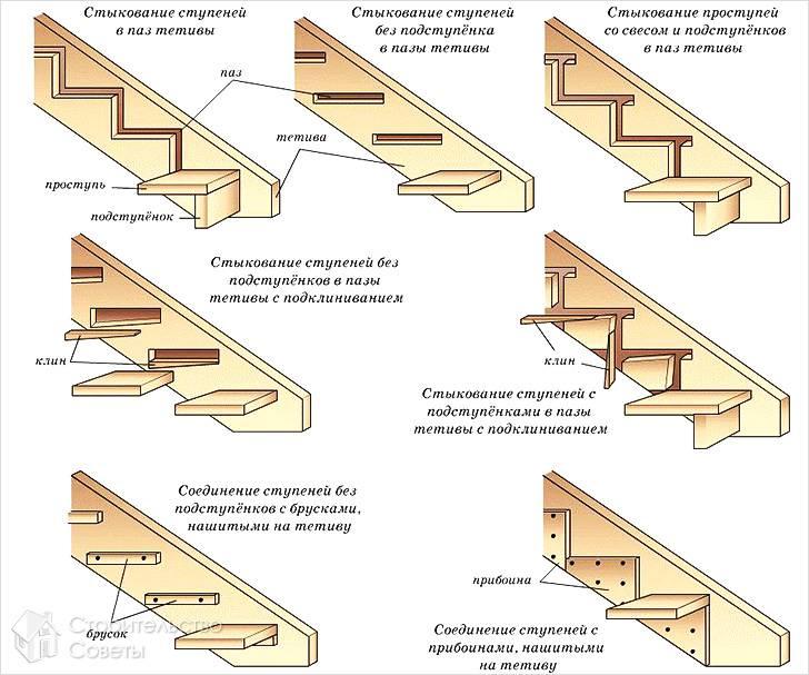 Как сделать ступеньки для крыльца