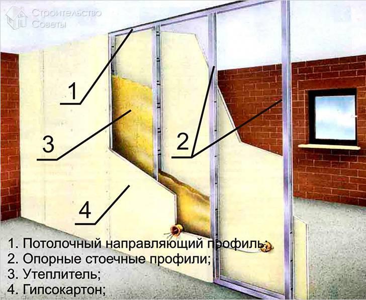 Демонтаж плитки с гипсокартона