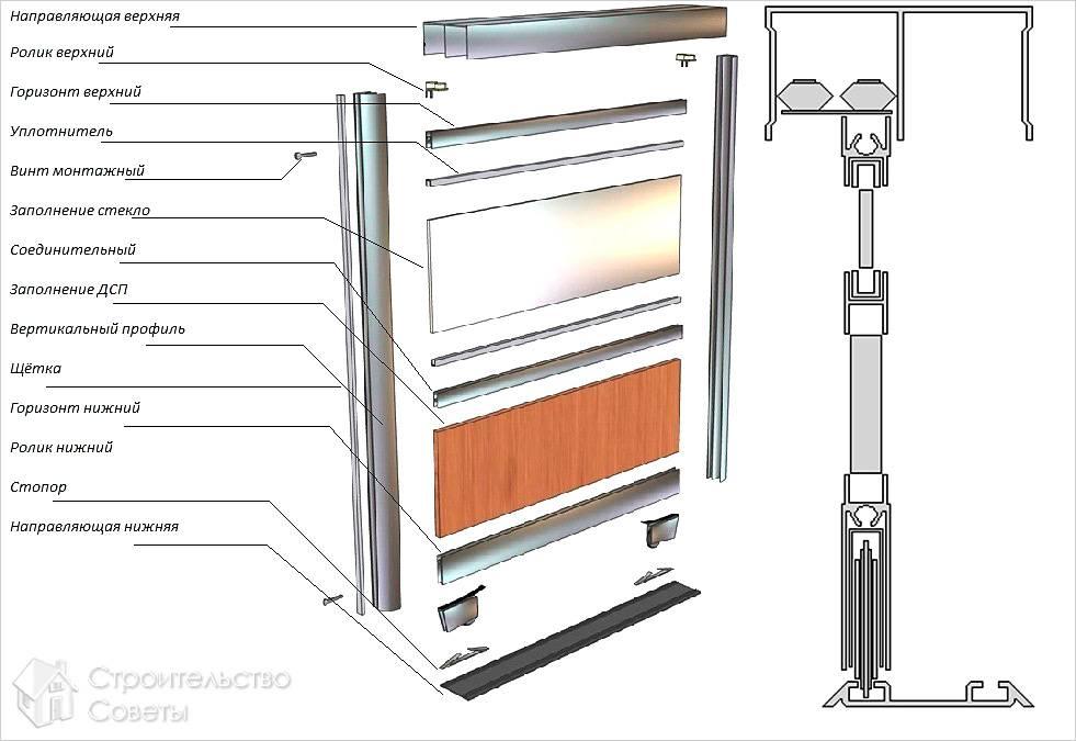инструкция по сборке и установке дверей-купе
