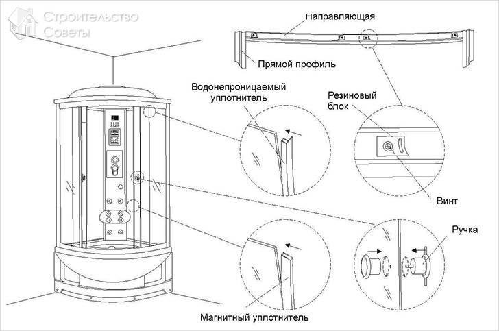 Душевая кабина своими руками: инструкция по монтажу
