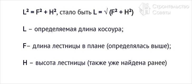 Формула вычисления