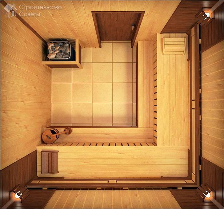 Компактная сауна в доме