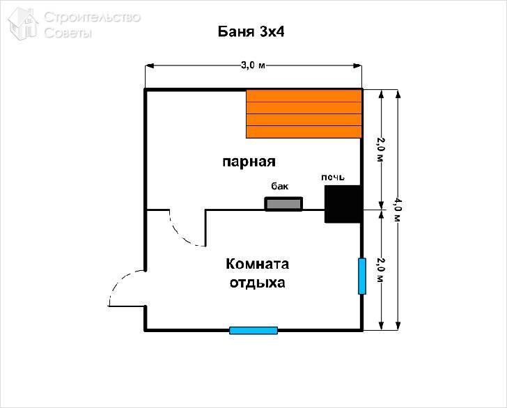 Схема сауны 3 на 4