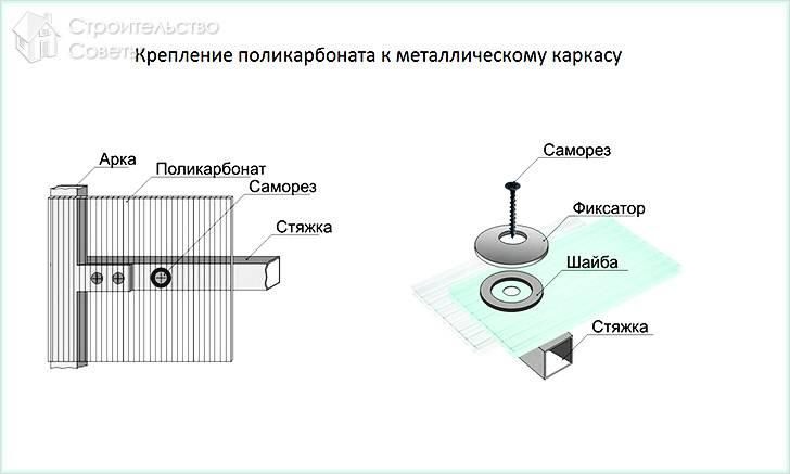 Тонкости по работе с поликарбонатом
