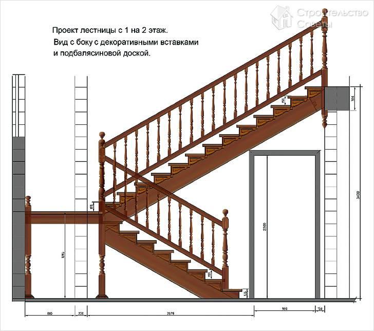 Высота конструкции