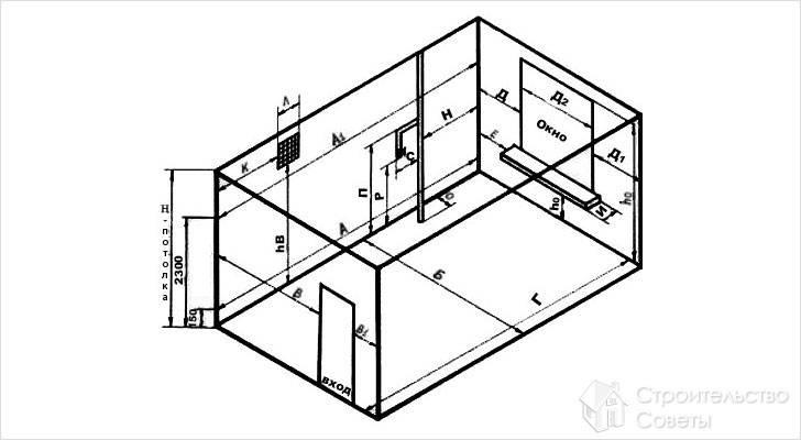 Как обшить дом металлопрофилем