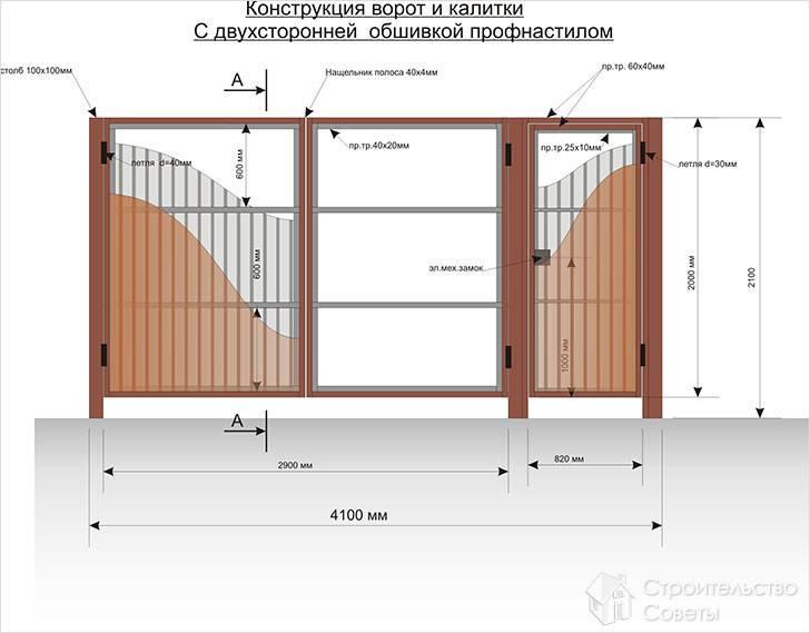 Проектирование ворот