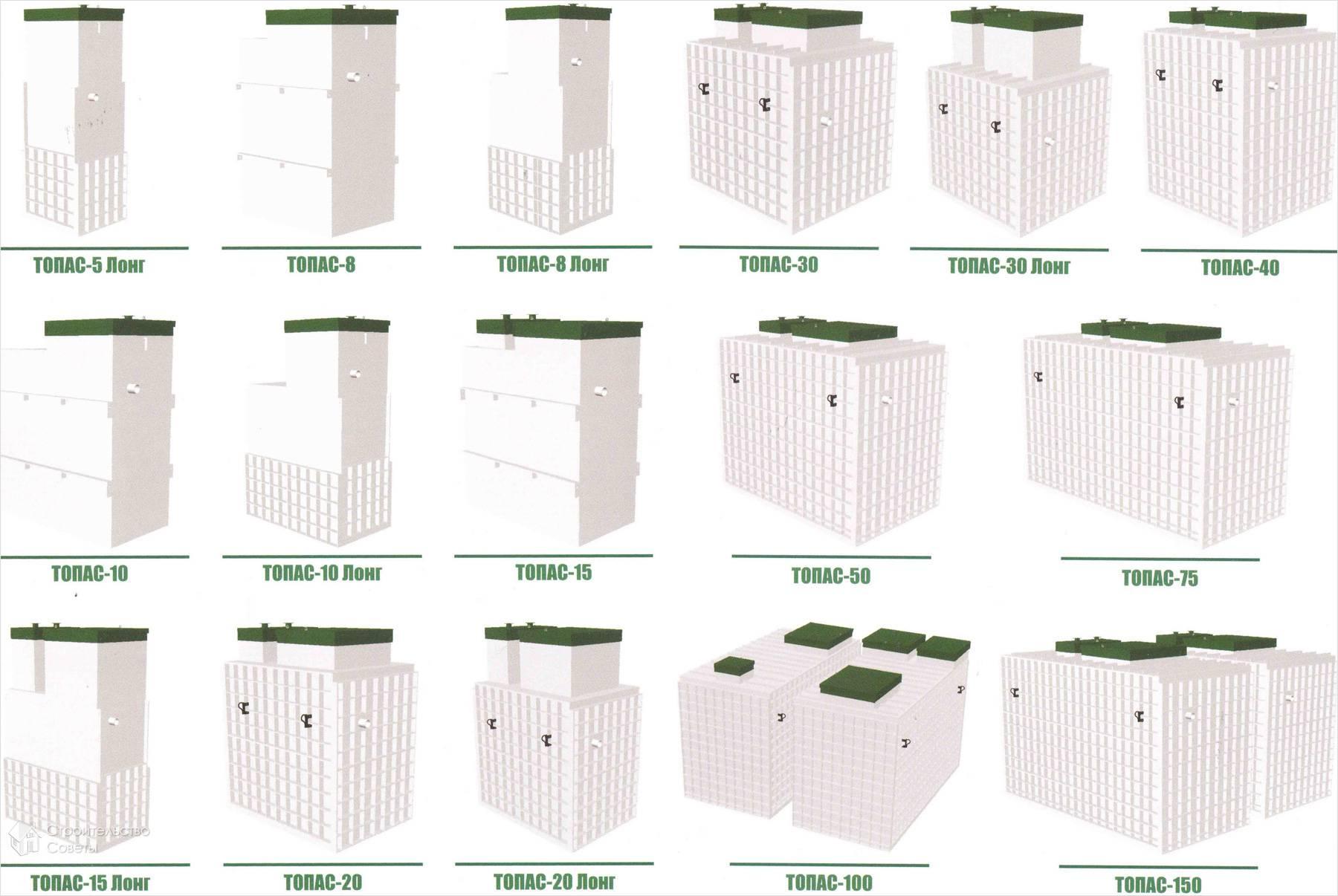 Принцип работы и устройство септика Топас