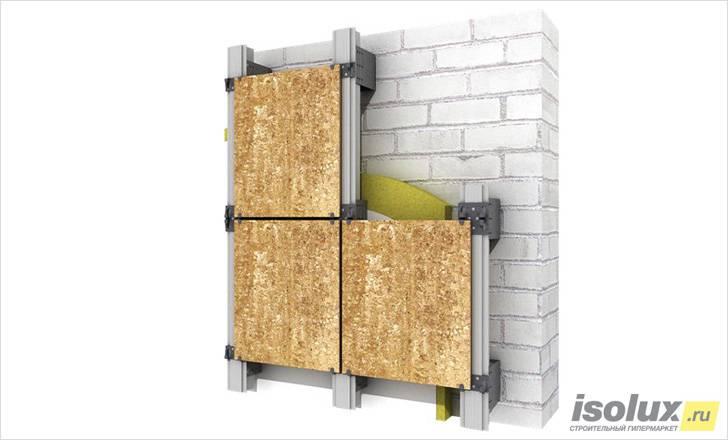 Керамогранит на вентилируемом фасаде