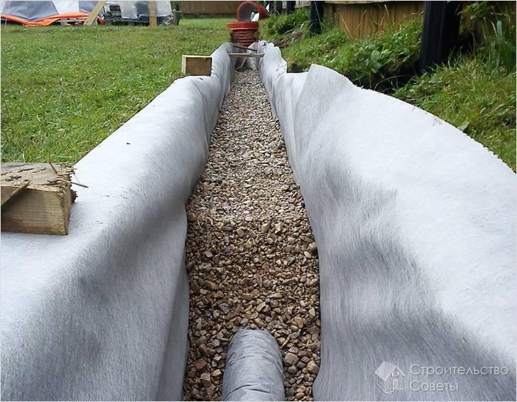 Иглопробивное нетканое полотно в строительных технологиях