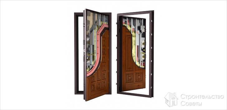 Как узнать настоящая ли дверь Гардиан