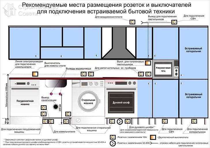 Схема подключения розеток и выключателей в кухне