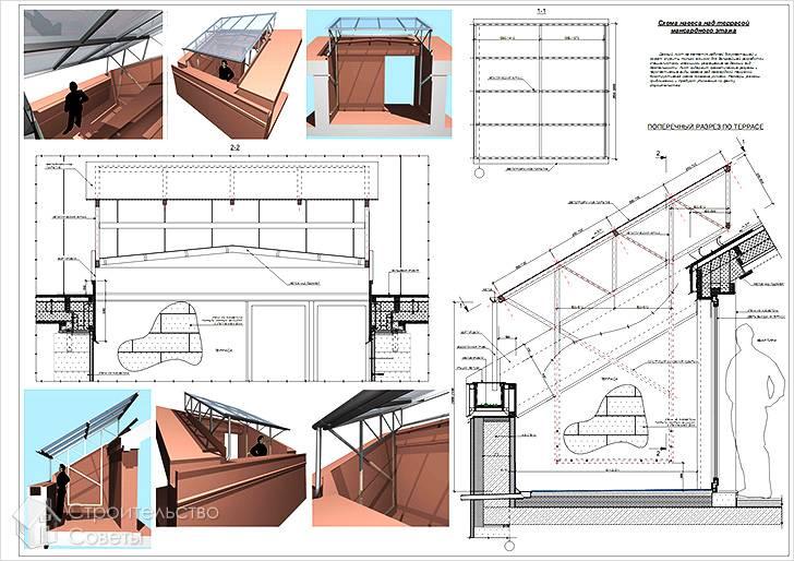Схема террасы мансардного этажа
