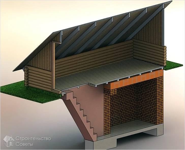 Выбор места и конструкция постройки