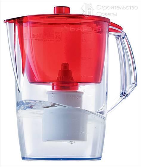 Какой фильтр для воды поставить