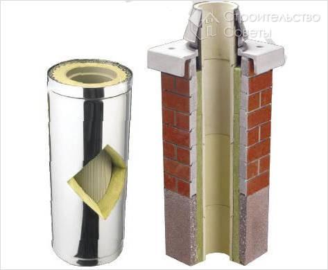 Как утеплить трубу дымохода