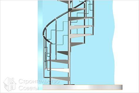 Лестница из профильной трубы своими руками