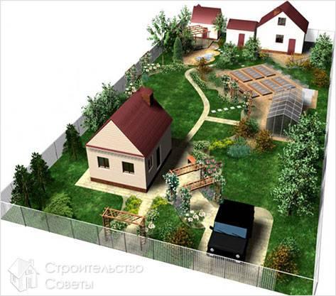 Сколько стоит построить садовый домик