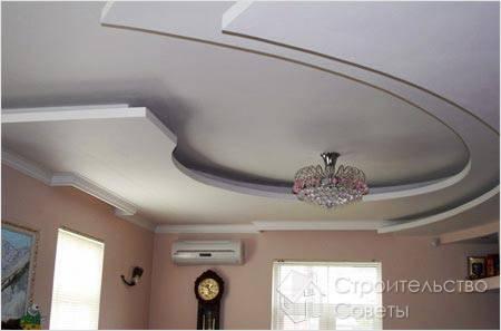 Фото: Форум . что потолки в наших домах никак . потолка из гипсокартона своими руками