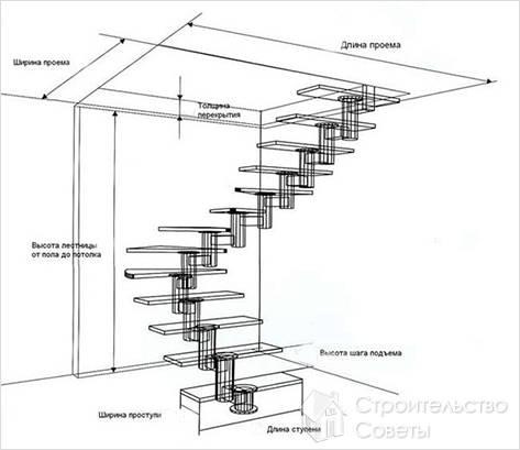 Лестница модульная на второй этаж своими руками