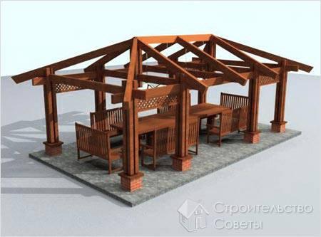 Как построить двухскатную крышу своими руками