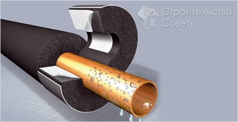 Как утеплить водопроводную трубу
