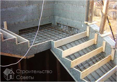 Для того чтобы предотвратить крошение передней кромки ступеней лестницы ее дополнительно усиливают поперечной...