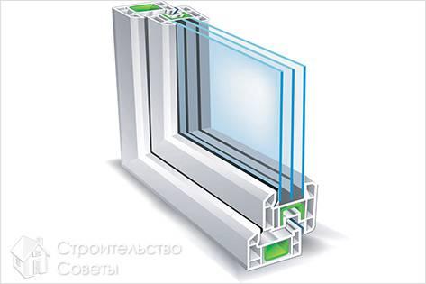 Как вынуть стеклопакет из рамы
