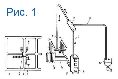 электрическая схема тахографа