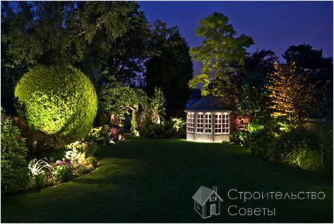 Как сделать освещение сада
