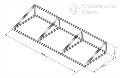 Схема фермы для крыши