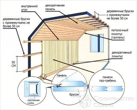 Схема монтажа деревянных