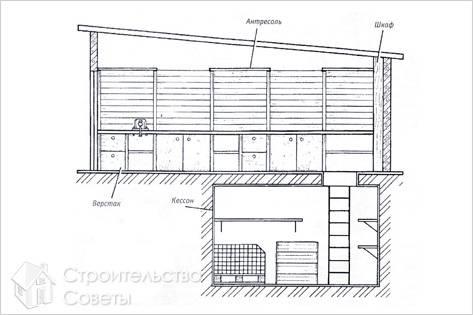 Деревянный гараж своими руками