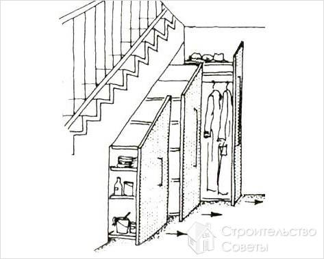 Схема шкафа под лестницей