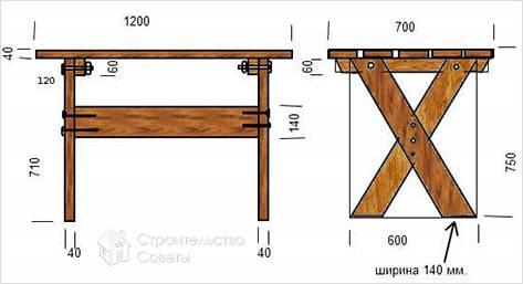 Схема стола для дачи