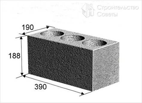 Размеры стандартного шлакоблока