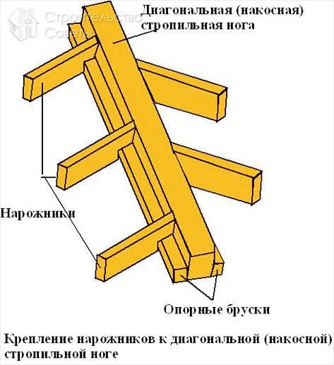 """"""",""""www.stroitelstvosovety.ru"""