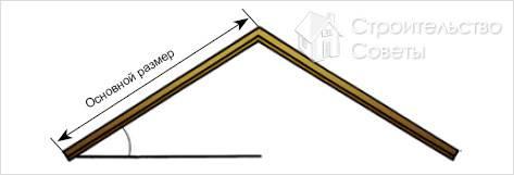 Угол ската крыши