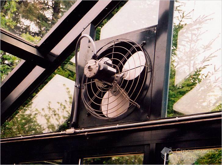 Автоматическая принудительная система вентиляции