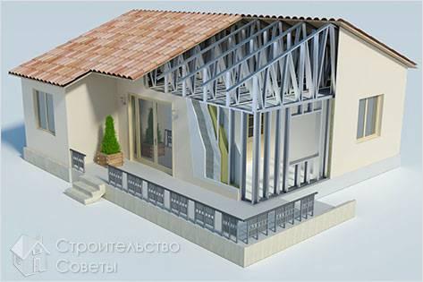 Дом из металлокаркаса своими руками